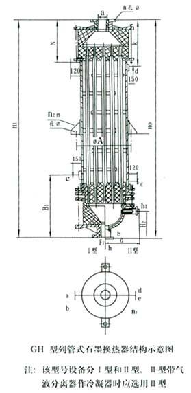 长沙浮头列管式石墨换热器